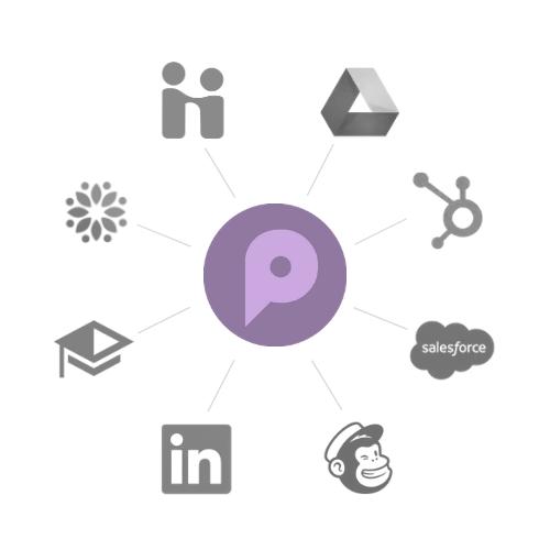 Protopia Integrations
